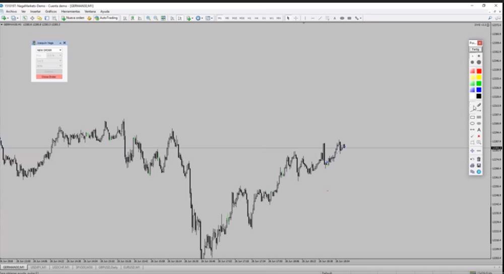 Malos traders o malos métodos